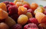 Подкормка малины как и чем лучше