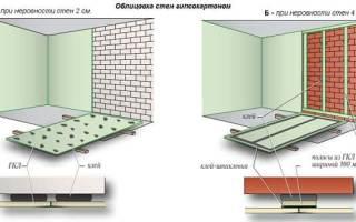 Отделка стен гипсокартоном — нюансы сооружения каркаса и крепления листов