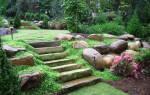Наглядный процесс создания планировки сада