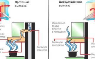 Как отмыть фильтр кухонной вытяжки от жира Легко!