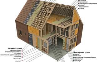 Схема элементов гостевого каркасного домика с террасой размером 4 х 6 метров.