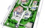 Советы по планировке объектов на загородном участке