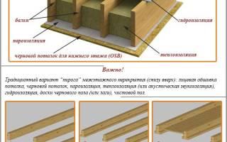 Конструкция деревянного междуэтажного перекрытия.