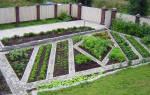 Мой любимый Домик в деревне — декоративный огород