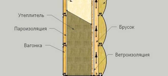 Как правильно утеплить стены брусового дома: изнутри или снаружи