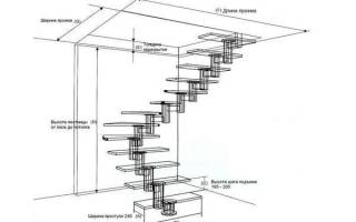 Расчет междуэтажной лестницы.
