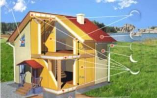 Огромное количество полезных статей о строительстве и обустройстве загородного дома своими руками.