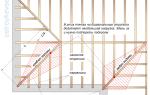 Диагональные стропильные ноги вальмовых крыш